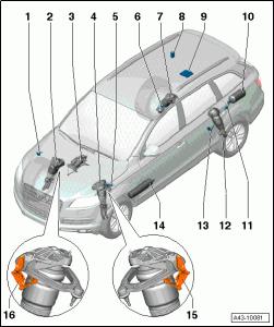 пневмоподвеска Q7 основные узлы