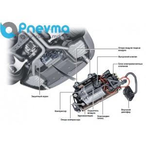 Компрессор пневмоподвески (без кронштейна) Audi A8 (D4, 4H), A7, A6 (4G, C7)